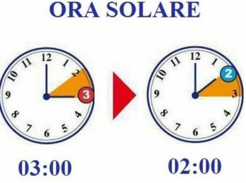 orologio, ora solare, lancette