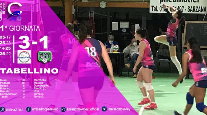 Amis Admo Volley Femminile sconfitto dal Lunezia Volley.