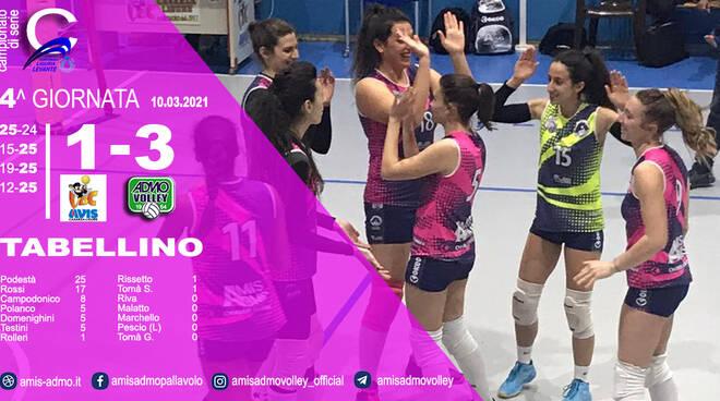 Amis Admo Volley Femminile vittorioso a Casarza Ligure.