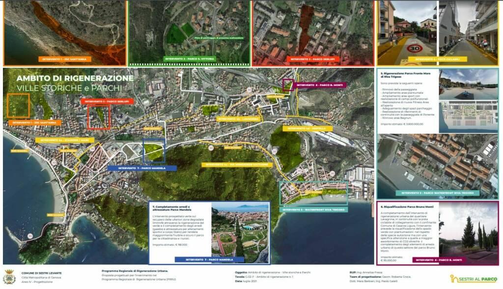 progetto parco Serlupi a sestri