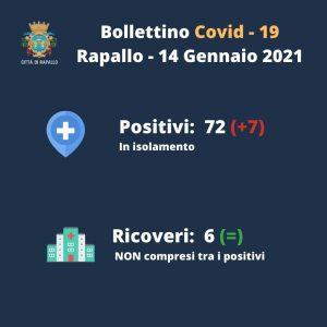 Rapallo: i positivi sono 78, sei di loro ricoverati