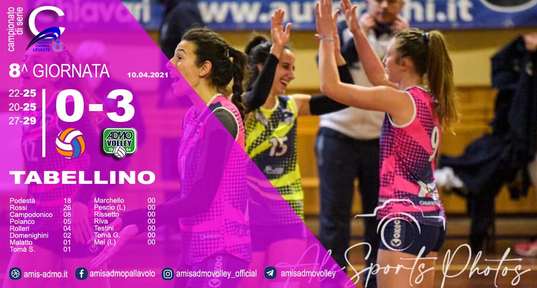Volley F/ Amis-Admo: il  risultato di serie C
